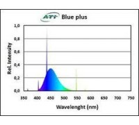 ATI aquaristik Blue Plus T5 lempa; 54W; 114,9cm