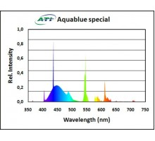 ATI aquaristik Aquablue special T5 lempa; 39W; 84,9cm