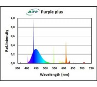 ATI aquaristik Purple plus T5 lempa; 54W; 114,9cm